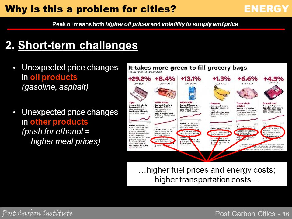 ENERGY Post Carbon Cities - 16 Why is this a problem for cities.