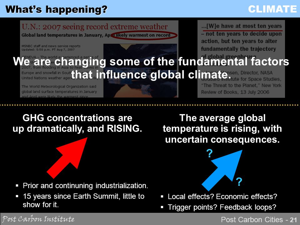 CLIMATE Post Carbon Cities - 21 What's happening.