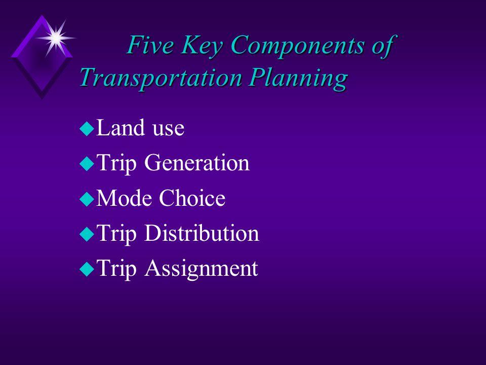 Five Key Components of Transportation Planning u Land use u Trip Generation u Mode Choice u Trip Distribution u Trip Assignment