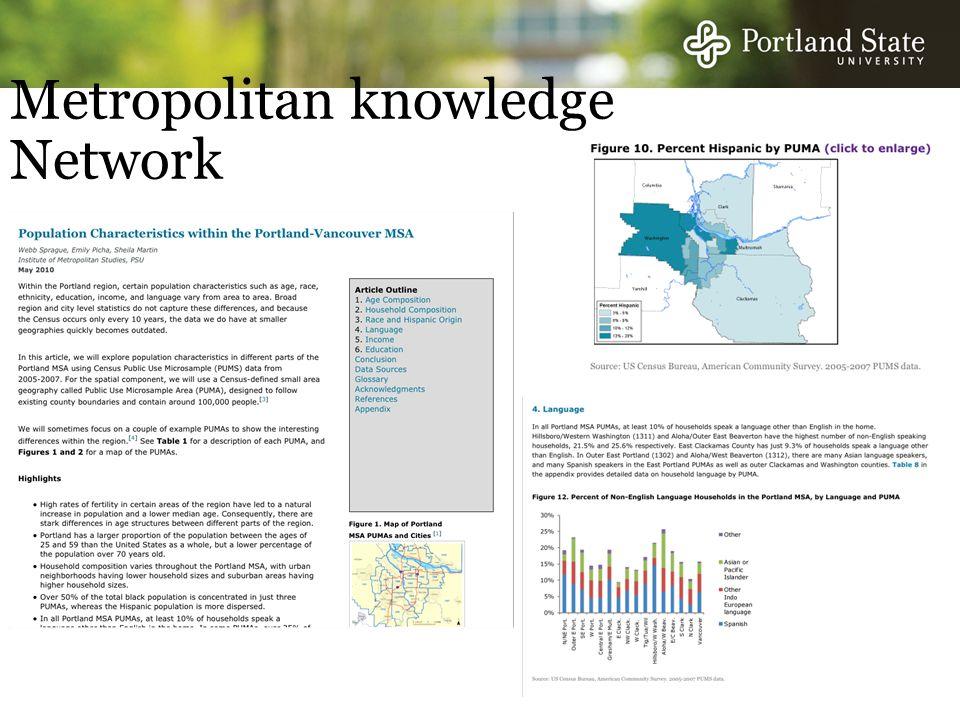 Metropolitan knowledge Network