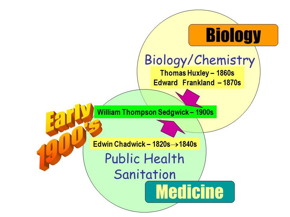 Public Health Sanitation William Thompson Sedgwick – 1900s Biology Medicine Thomas Huxley – 1860s Edward Frankland – 1870s Edwin Chadwick – 1820s  1840s Biology/Chemistry