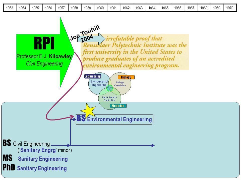 BS Civil Engineering (' Sanitary Engrg ' minor) MS Sanitary Engineering PhD Sanitary Engineering 195319541955195619571958195919601961196219631964196519661967196819691970 BS Environmental Engineering RPI Professor E.J.