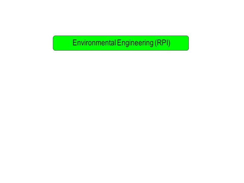 Environmental Engineering (RPI)
