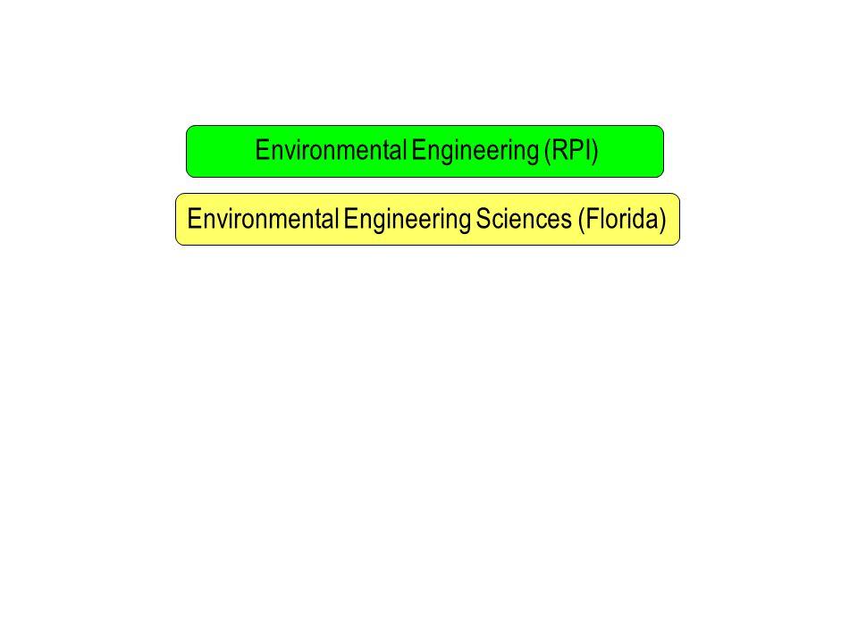Environmental Engineering Sciences (Florida)