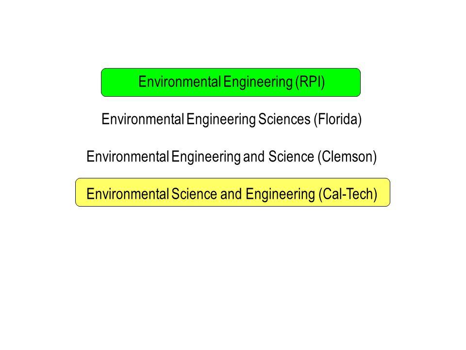 Environmental Engineering (RPI) Environmental Engineering Sciences (Florida) Environmental Engineering and Science (Clemson) Environmental Science and Engineering (Cal-Tech)