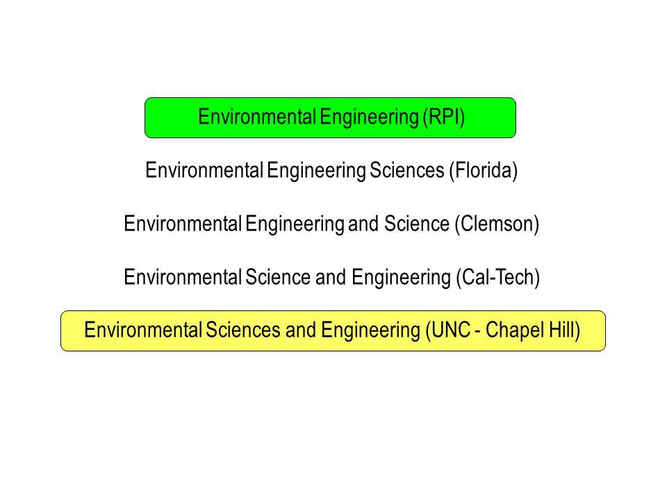 Environmental Engineering (RPI) Environmental Engineering Sciences (Florida) Environmental Engineering and Science (Clemson) Environmental Science and Engineering (Cal-Tech) Environmental Sciences and Engineering (UNC - Chapel Hill)