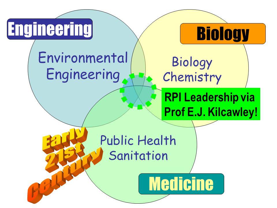 Environmental Engineering Biology Medicine Biology Chemistry RPI Leadership via Prof E.J.