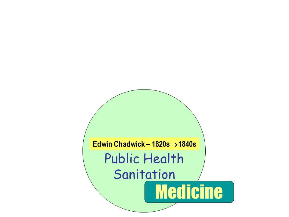 Public Health Sanitation Medicine Edwin Chadwick – 1820s  1840s