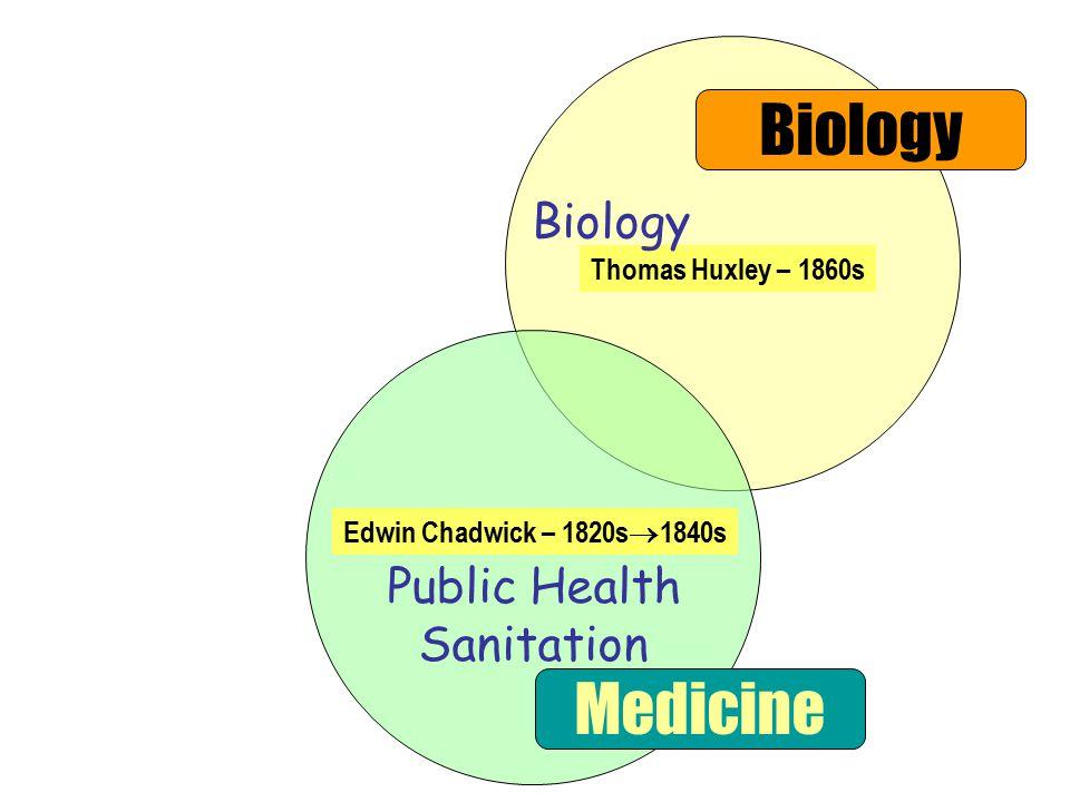 Public Health Sanitation Biology Medicine Thomas Huxley – 1860s Edwin Chadwick – 1820s  1840s Biology