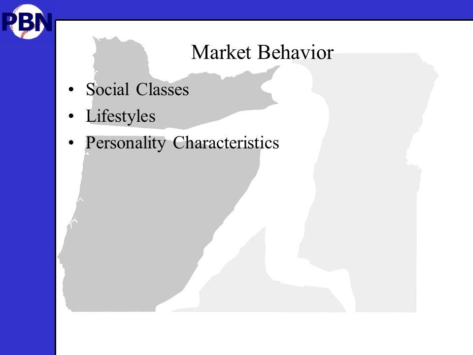 Market Behavior Social Classes Lifestyles Personality Characteristics