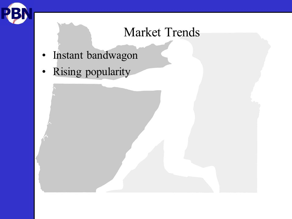 Market Trends Instant bandwagon Rising popularity