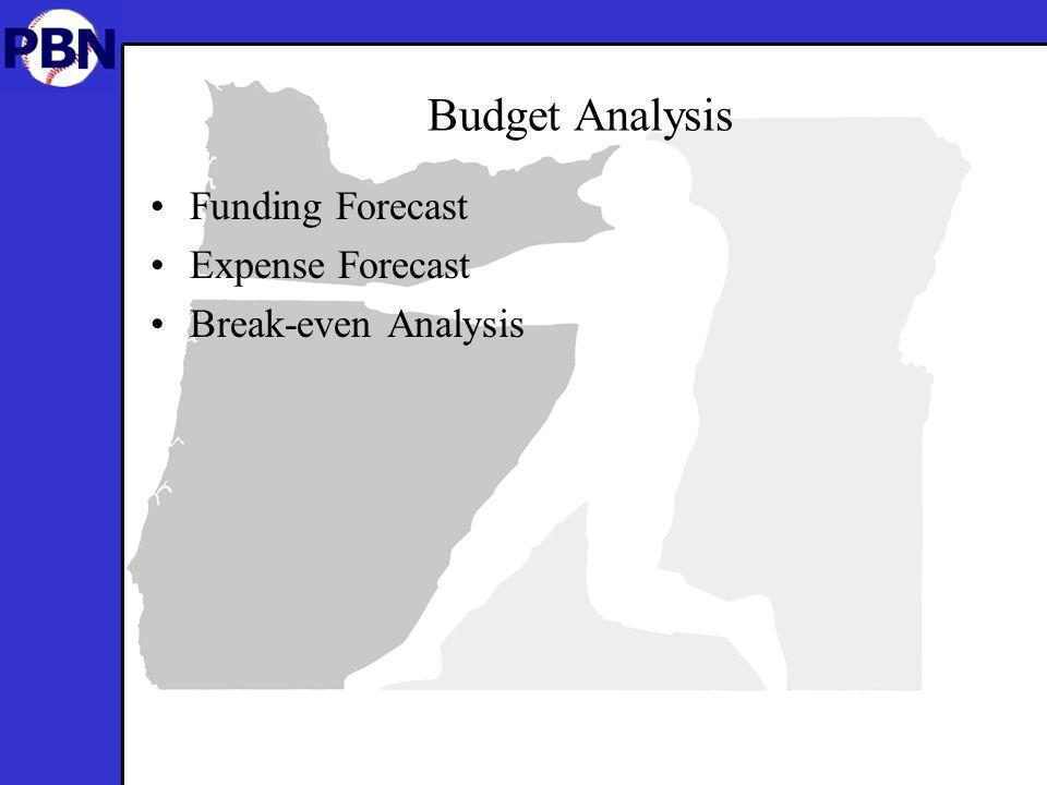 Budget Analysis Funding Forecast Expense Forecast Break-even Analysis