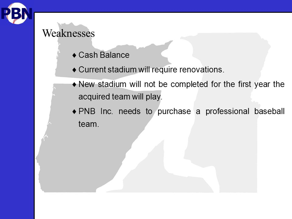 Weaknesses  Cash Balance  Current stadium will require renovations.