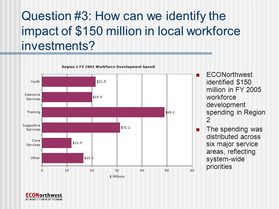 Question #3: How can we identify the impact of $150 million in local workforce investments.
