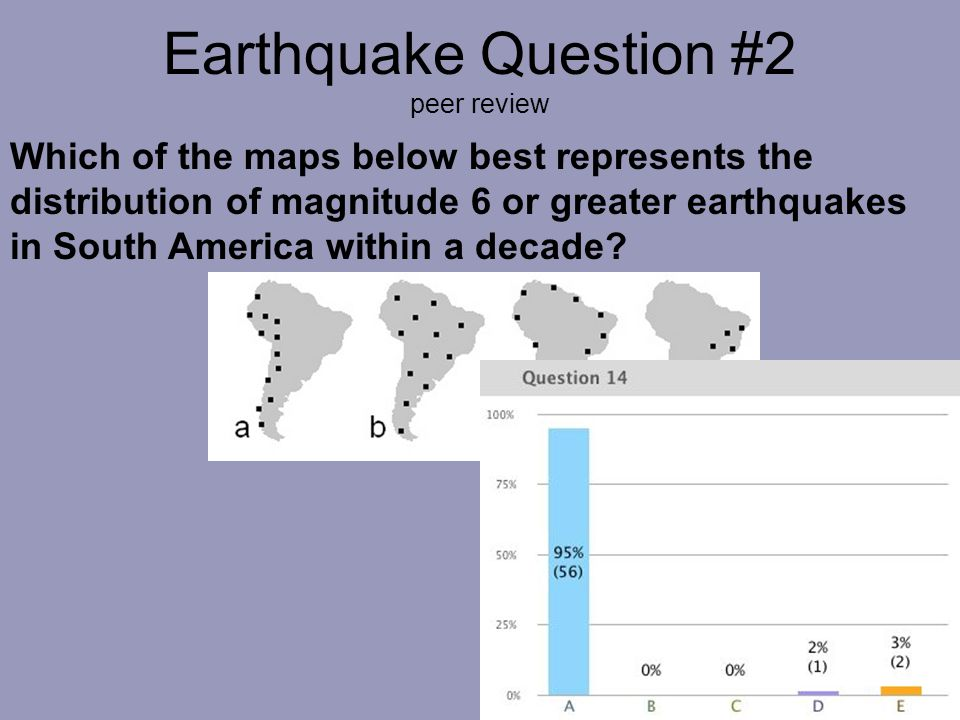 Earthquake Question #2 peer review Which of the maps below best represents the distribution of magnitude 6 or greater earthquakes in South America within a decade