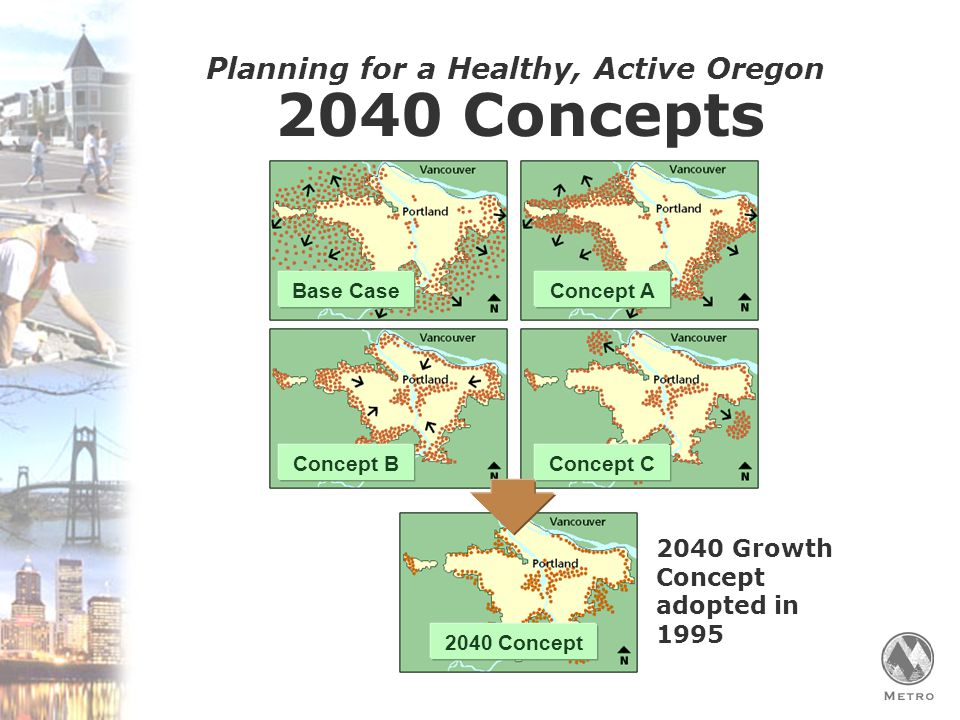 Planning for a Healthy, Active Oregon Concept B Base CaseConcept A Concept C 2040 Concept 2040 Concepts 2040 Growth Concept adopted in 1995