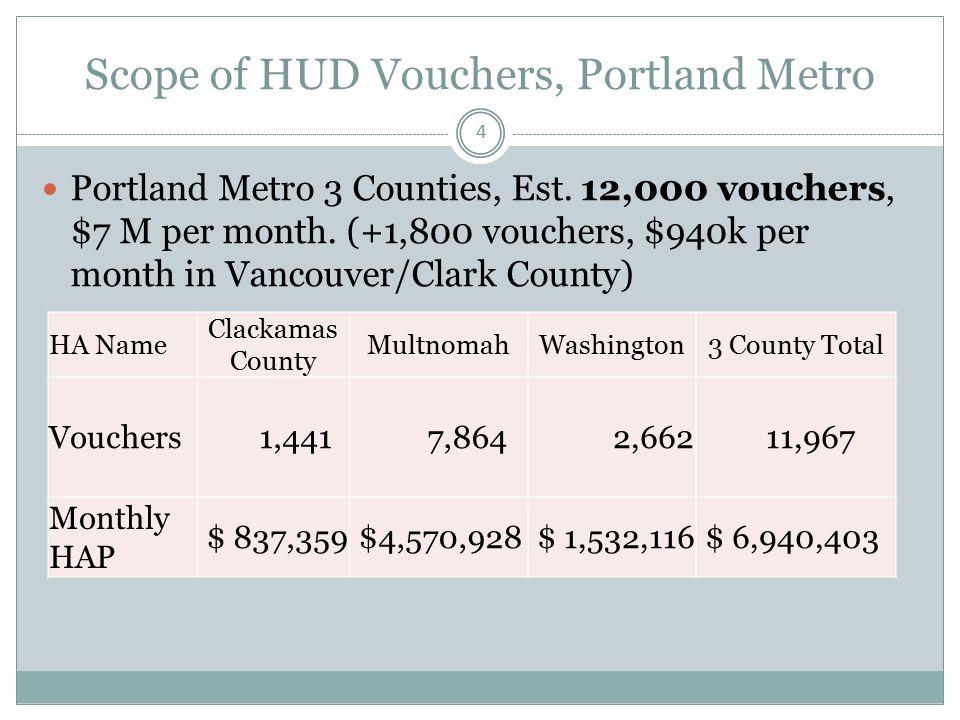 Scope of HUD Vouchers, Portland Metro Portland Metro 3 Counties, Est.