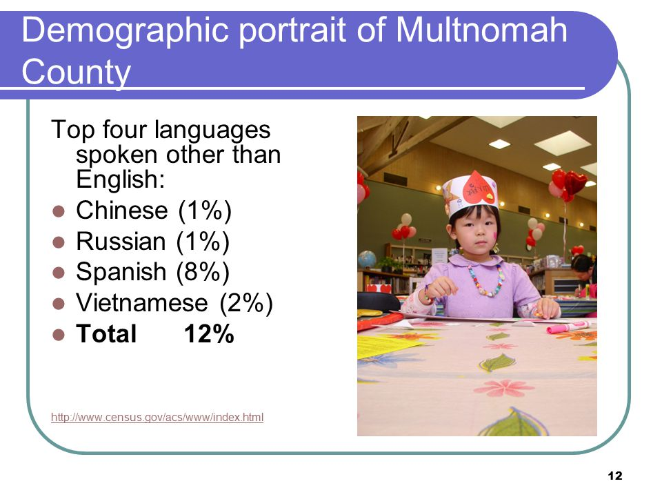 12 Demographic portrait of Multnomah County Top four languages spoken other than English: Chinese (1%) Russian (1%) Spanish (8%) Vietnamese (2%) Total12% http://www.census.gov/acs/www/index.html