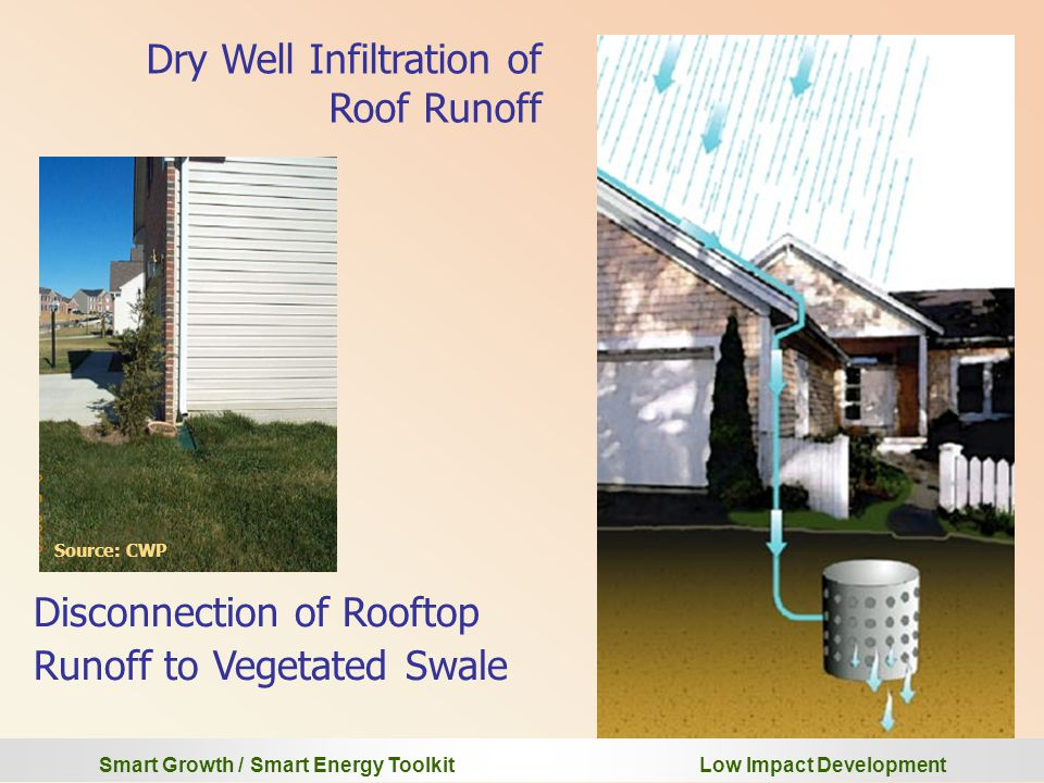 Smart Growth / Smart Energy Toolkit Low Impact Development Dry Well Infiltration of Roof Runoff Disconnection of Rooftop Runoff to Vegetated Swale Source: CWP