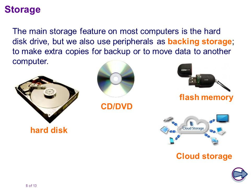 8 of 13 Storage The main storage feature on most computers is the hard disk drive, but we also use peripherals as backing storage; to make extra copie
