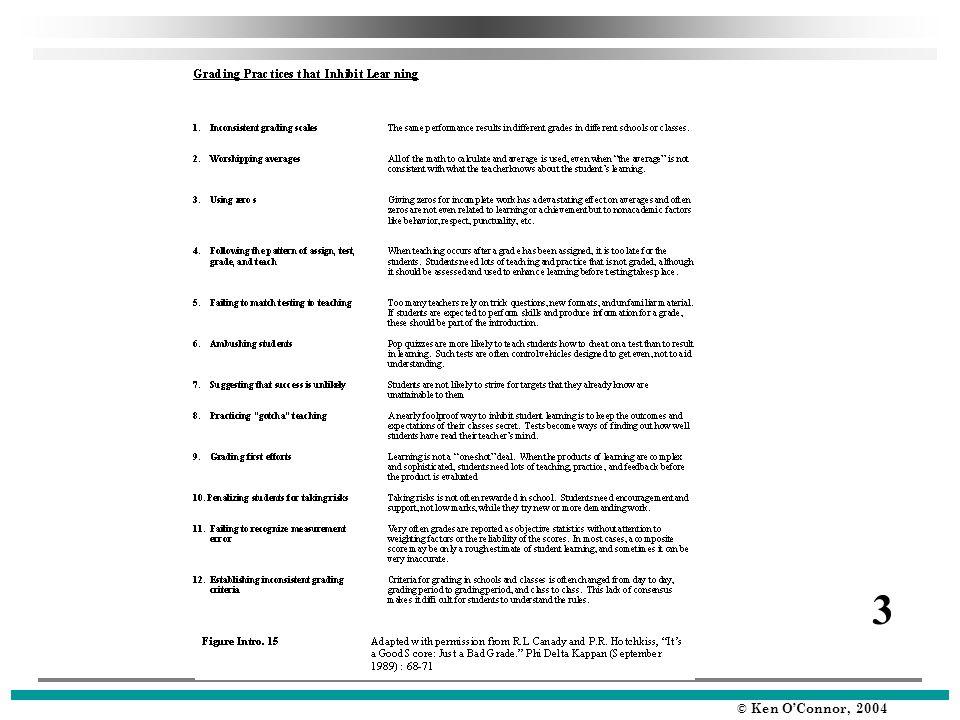 © Ken O'Connor, 2004 Guideline #4 Source: Sandy Wilson, Rutherford High School, Bay District Schools, FL 32