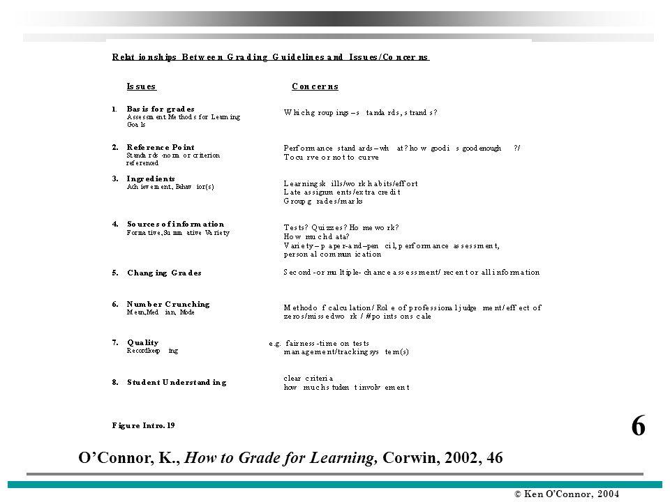 © Ken O'Connor, 2004 Stiggins, et al, Classroom Assessment for Student Learning, ATI, Portland, OR, 2004, 289 15 Guideline #1