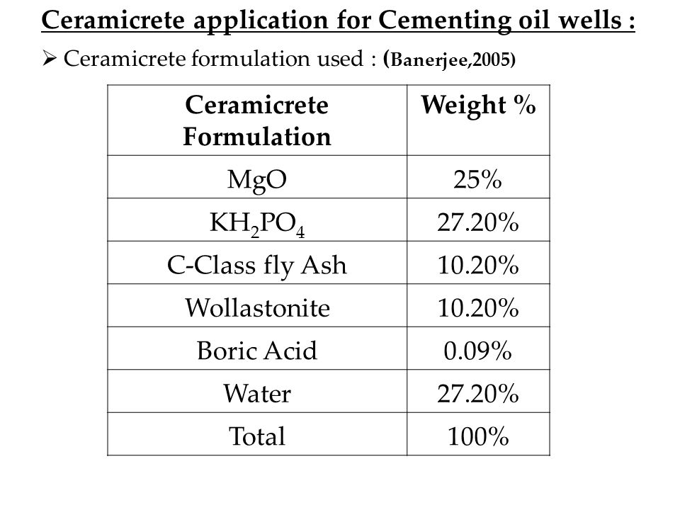 Ceramicrete application for Cementing oil wells :  Ceramicrete formulation used : ( Banerjee,2005) Ceramicrete Formulation Weight % MgO25% KH 2 PO 4 27.20% C-Class fly Ash10.20% Wollastonite10.20% Boric Acid0.09% Water27.20% Total100%