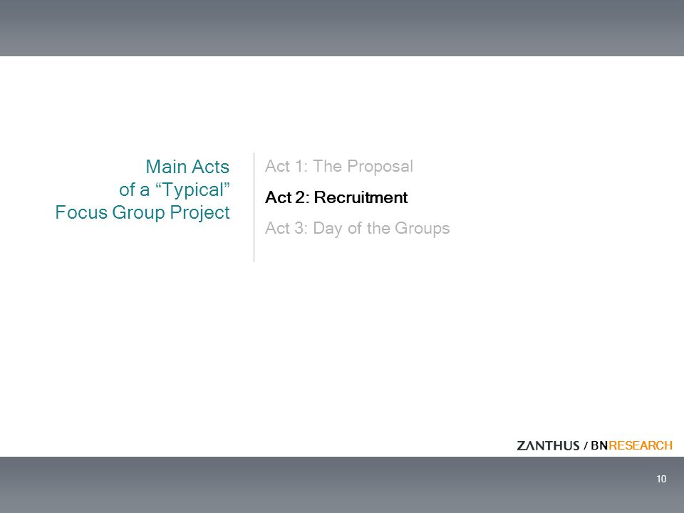 "/ BNRESEARCH 10 Act 1: The Proposal Act 2: Recruitment Act 3: Day of the Groups Main Acts of a ""Typical"" Focus Group Project"