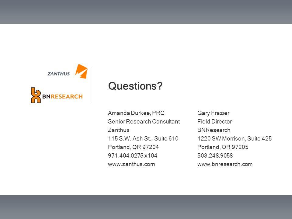 Questions. Amanda Durkee, PRC Senior Research Consultant Zanthus 115 S.W.