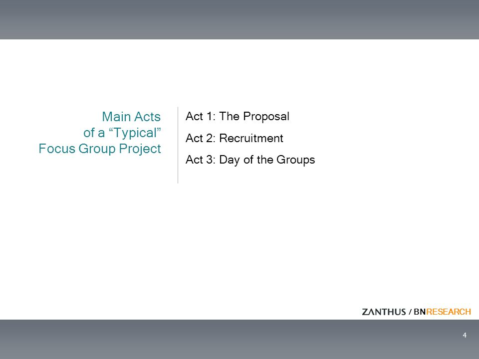 "/ BNRESEARCH 4 Act 1: The Proposal Act 2: Recruitment Act 3: Day of the Groups Main Acts of a ""Typical"" Focus Group Project"