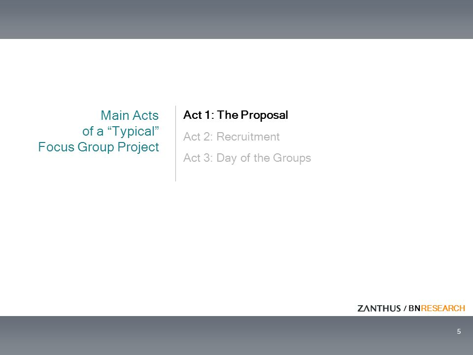 "/ BNRESEARCH 5 Act 1: The Proposal Act 2: Recruitment Act 3: Day of the Groups Main Acts of a ""Typical"" Focus Group Project"