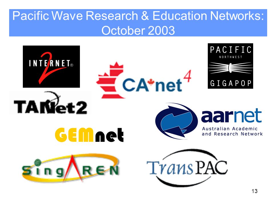 13 R&E Networks Pacific Wave Research & Education Networks: October 2003 GEMnet
