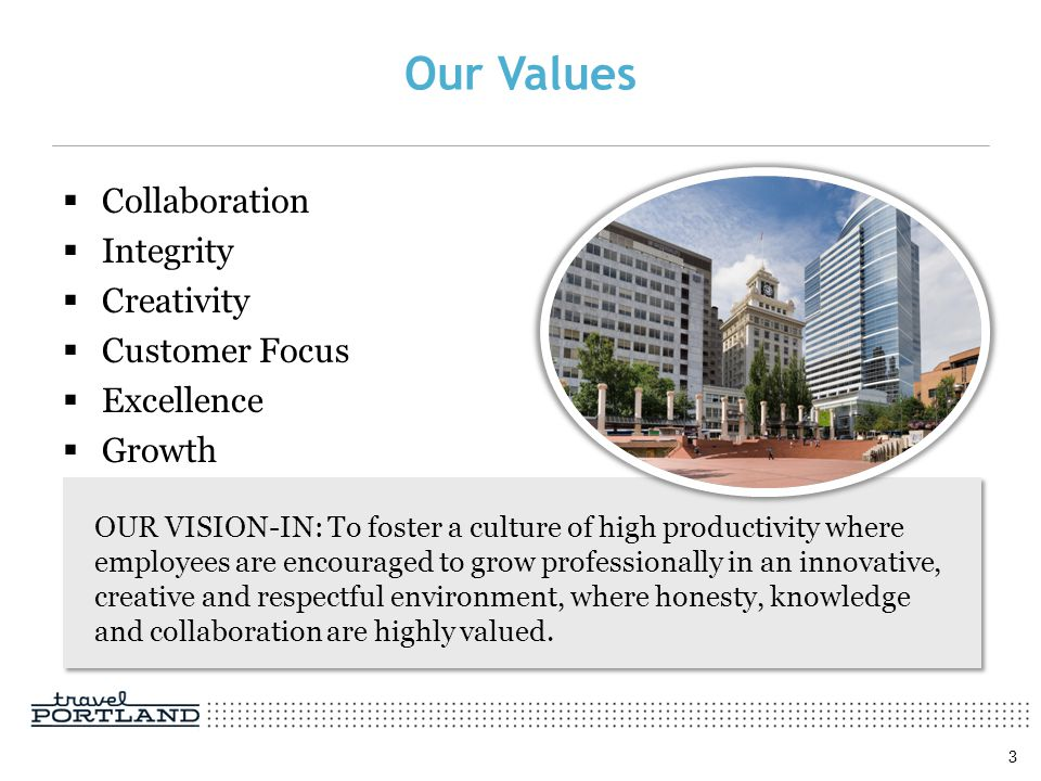 Our Values  Collaboration  Integrity  Creativity  Customer Focus  Excellence  Growth OUR VISION-IN: To foster a culture of high productivity whe