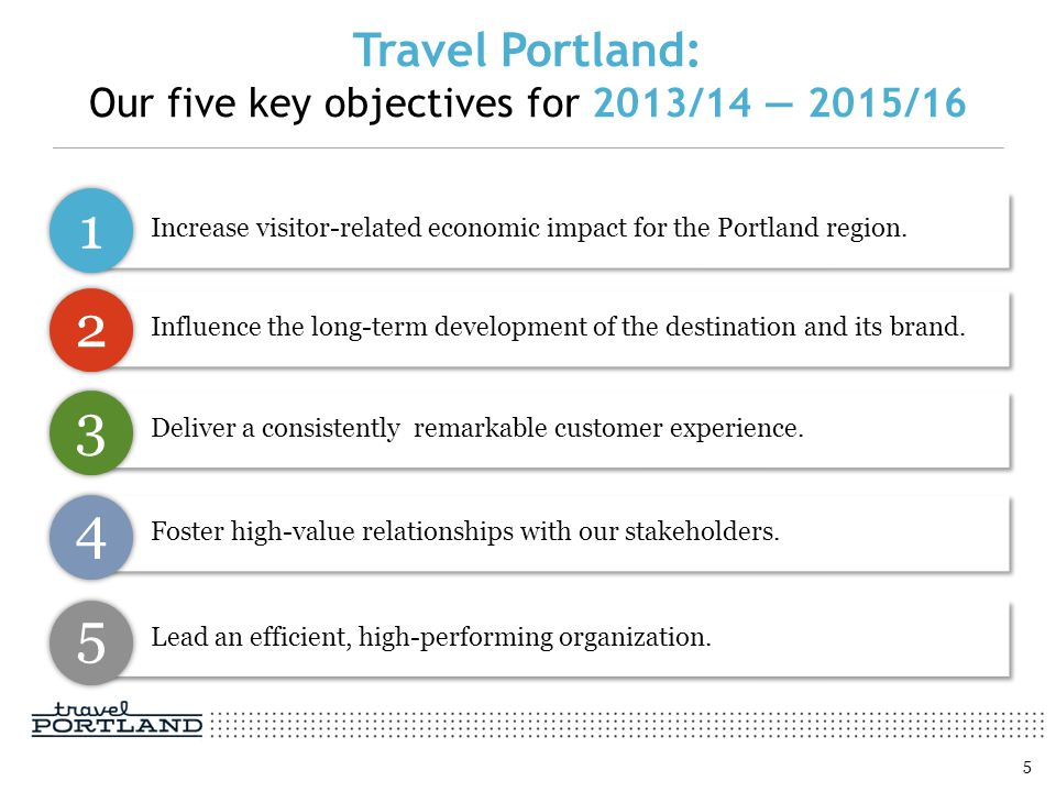 Travel Portland: Our five key objectives for 2013/14 — 2015/16 5 Increase visitor-related economic impact for the Portland region.
