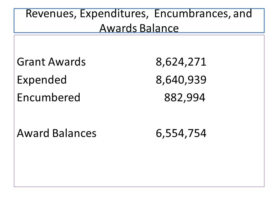 Revenues, Expenditures, Encumbrances, and Awards Balance Grant Awards8,624,271 Expended8,640,939 Encumbered 882,994 Award Balances6,554,754
