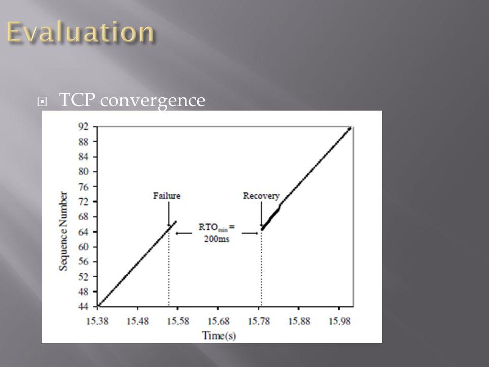  TCP convergence