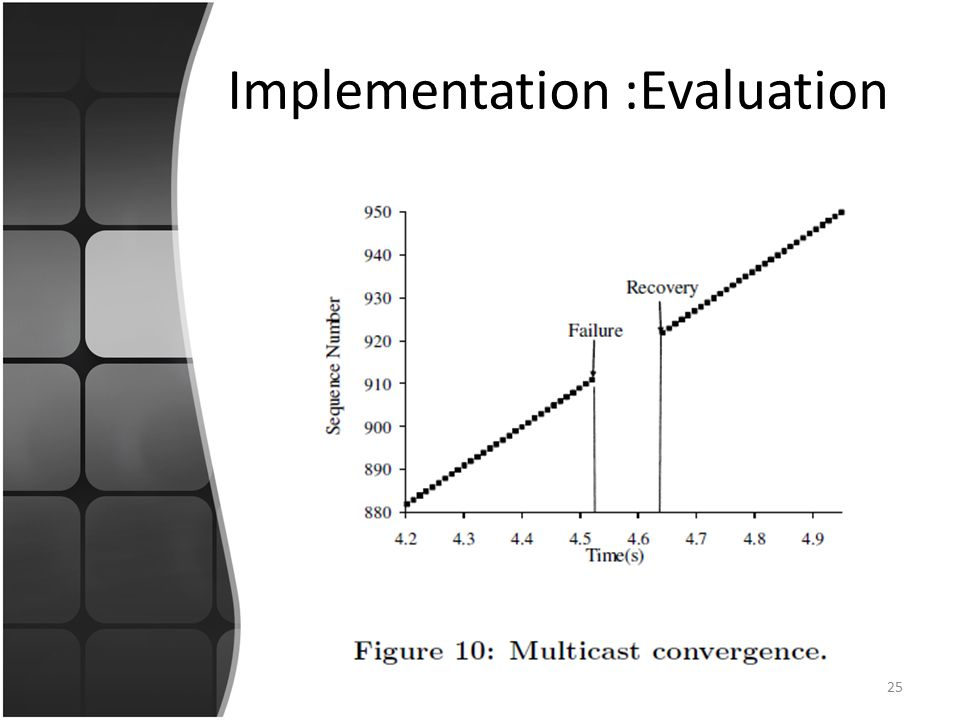 Implementation :Evaluation 25