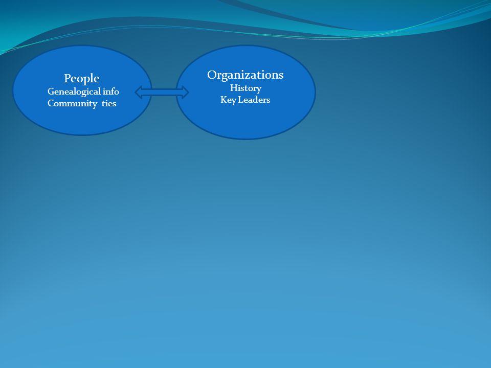 People Genealogical info Community ties Organizations History Key Leaders
