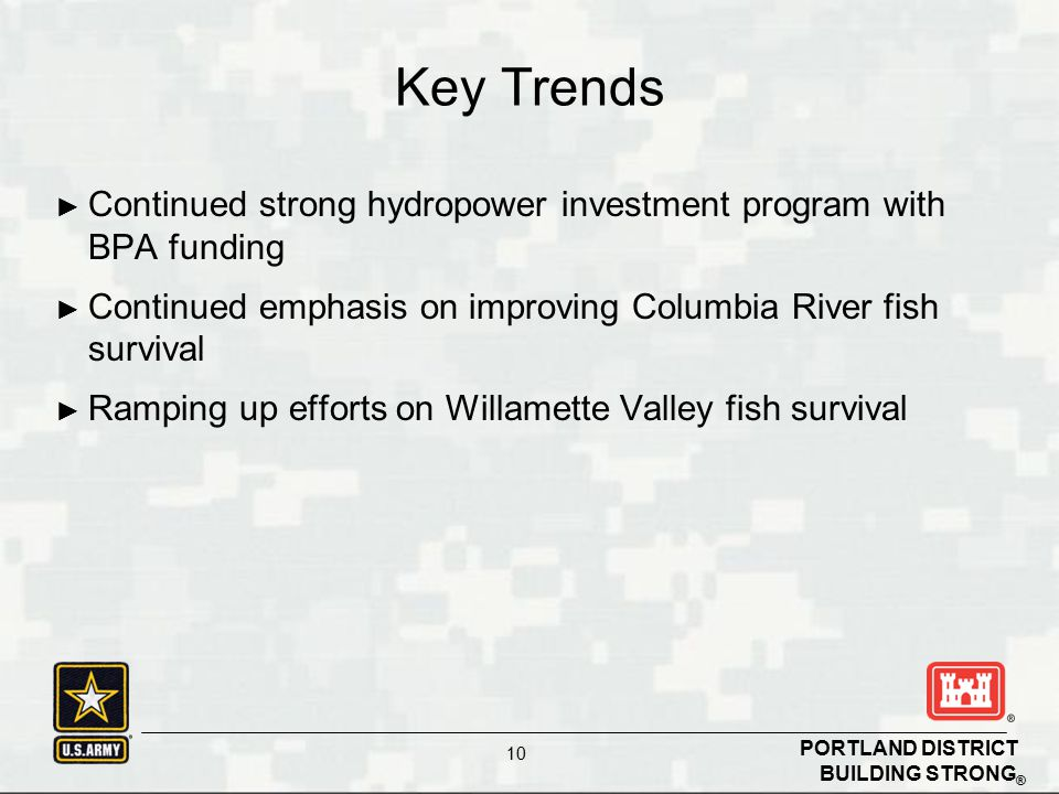 BUILDING STRONG ® PORTLAND DISTRICT 10 ► Continued strong hydropower investment program with BPA funding ► Continued emphasis on improving Columbia River fish survival ► Ramping up efforts on Willamette Valley fish survival Key Trends