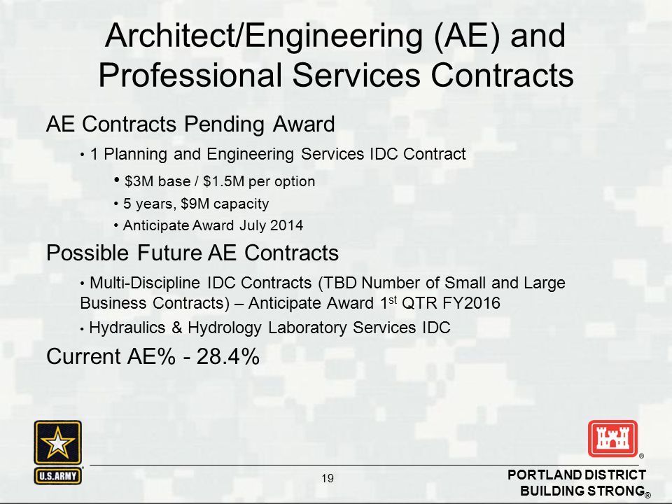 BUILDING STRONG ® PORTLAND DISTRICT 19 Architect/Engineering (AE) and Professional Services Contracts AE Contracts Pending Award 1 Planning and Engineering Services IDC Contract $3M base / $1.5M per option 5 years, $9M capacity Anticipate Award July 2014 Possible Future AE Contracts Multi-Discipline IDC Contracts (TBD Number of Small and Large Business Contracts) – Anticipate Award 1 st QTR FY2016 Hydraulics & Hydrology Laboratory Services IDC Current AE% - 28.4%