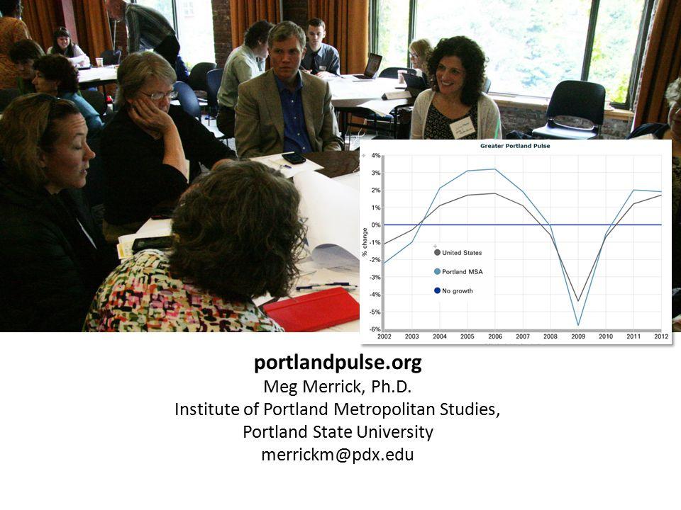portlandpulse.org Meg Merrick, Ph.D.