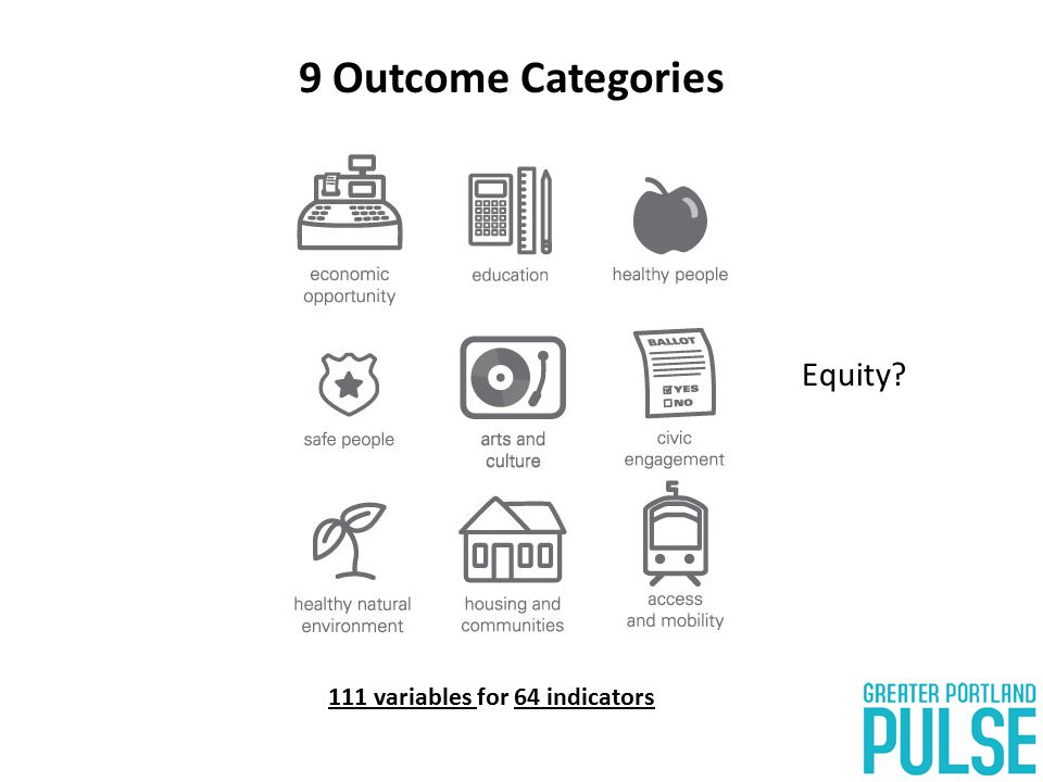 9 Outcome Categories 111 variables for 64 indicators Equity