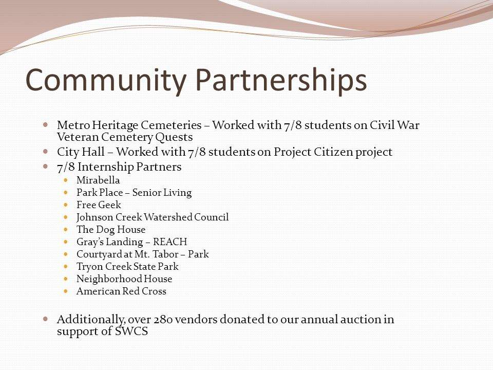 Community Partnerships Metro Heritage Cemeteries – Worked with 7/8 students on Civil War Veteran Cemetery Quests City Hall – Worked with 7/8 students