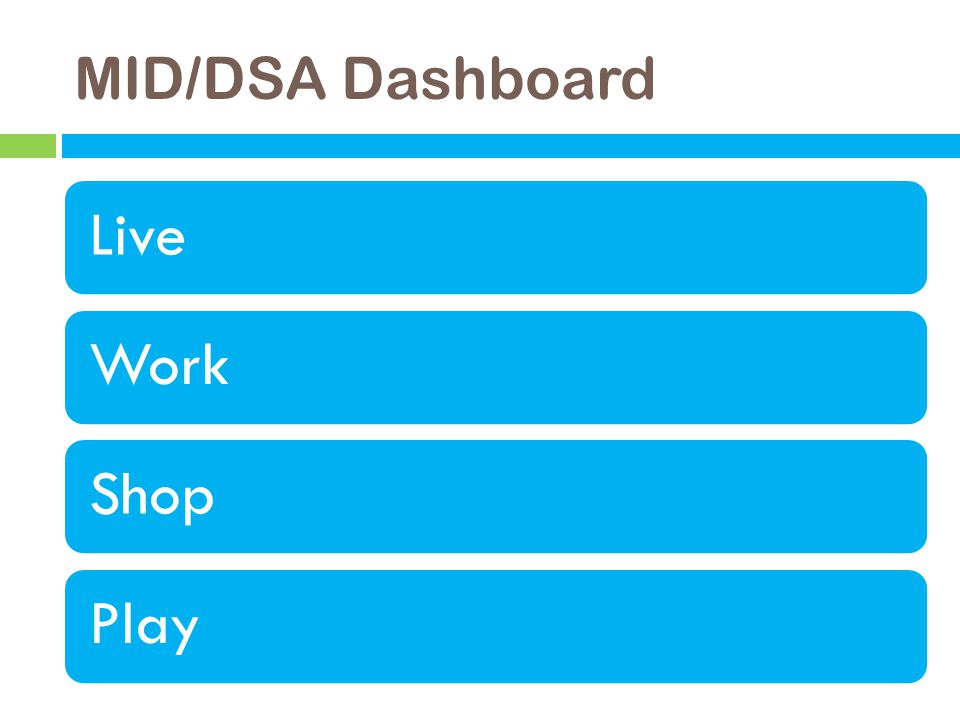 MID/DSA Dashboard LiveWorkShopPlay