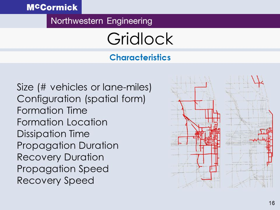 Gridlock 16 Characteristics Size (# vehicles or lane-miles) Configuration (spatial form) Formation Time Formation Location Dissipation Time Propagation Duration Recovery Duration Propagation Speed Recovery Speed