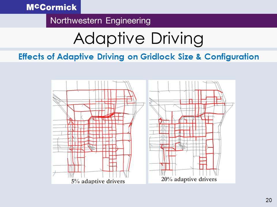 20 Adaptive Driving Effects of Adaptive Driving on Gridlock Size & Configuration