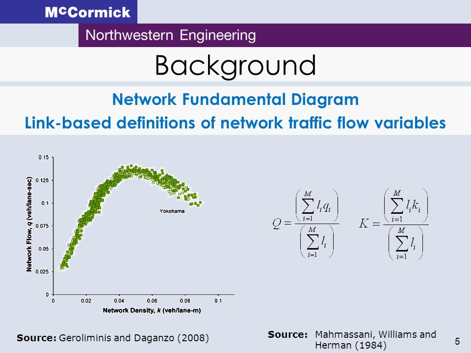 5 Network Fundamental Diagram Link-based definitions of network traffic flow variables Source: Geroliminis and Daganzo (2008) Background Source: Mahma