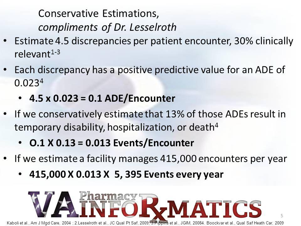 Conservative Estimations, compliments of Dr.