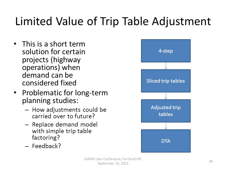 Limited Value of Trip Table Adjustment This is a short term solution for certain projects (highway operations) when demand can be considered fixed Pro