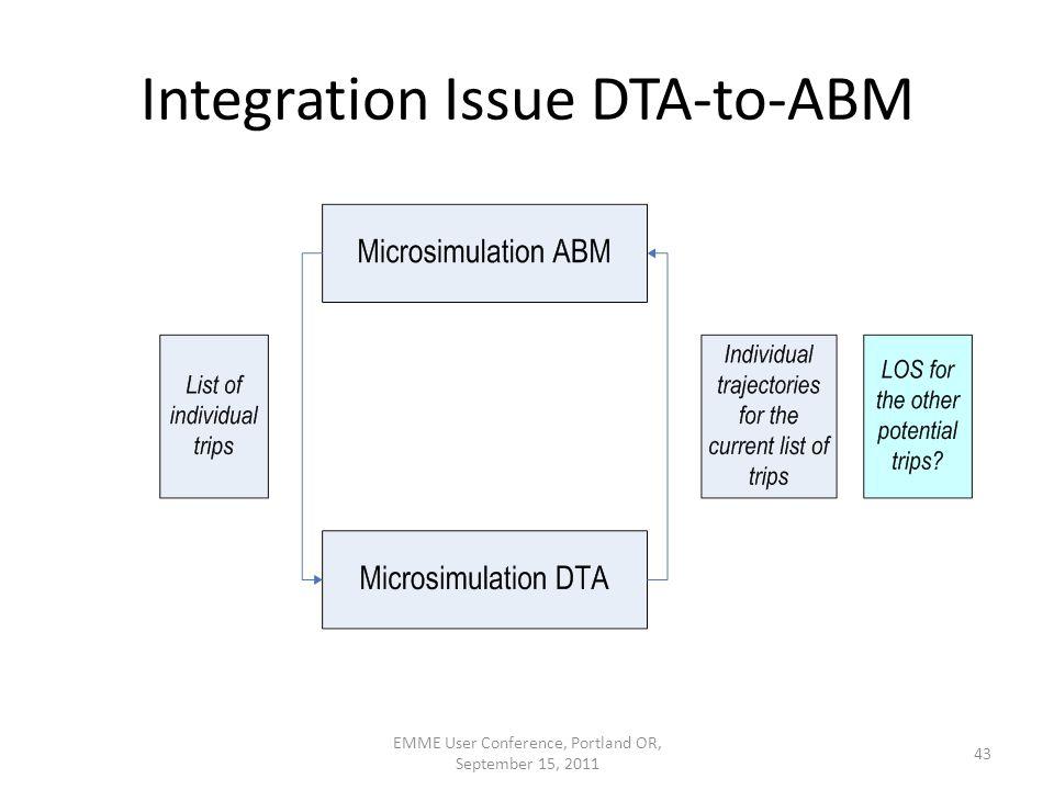 Integration Issue DTA-to-ABM EMME User Conference, Portland OR, September 15, 2011 43